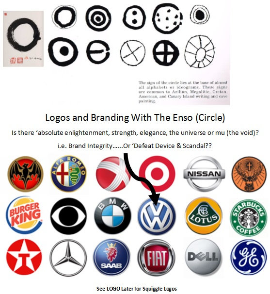 Enso Circle and VW Scandal