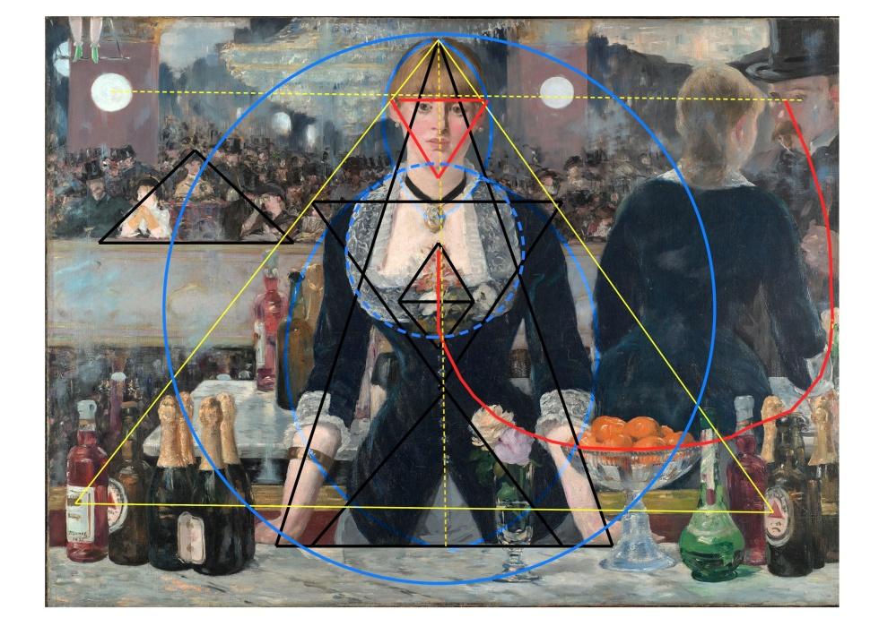 Karen's Triangle Analysis of Monet Bar at the Folie-Bergeres